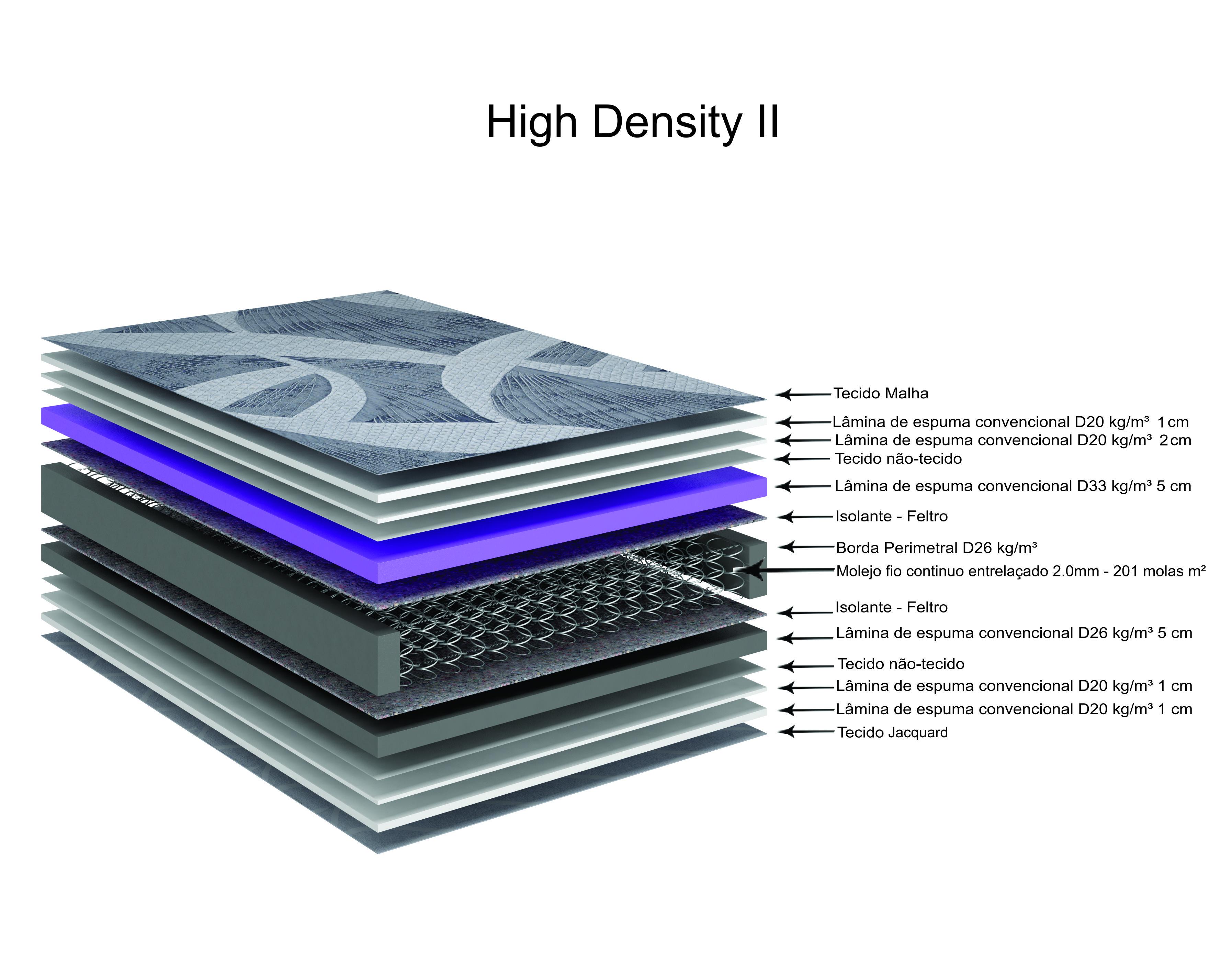 Cama Box High Density II Ecoflex com Colchão